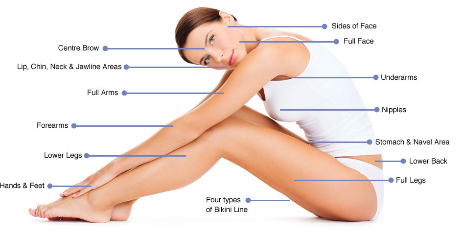 Laser Hair Removal In Buffalo Grove Il